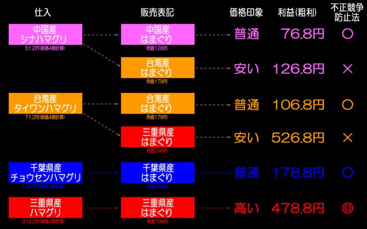 ファイル 1549-5.png